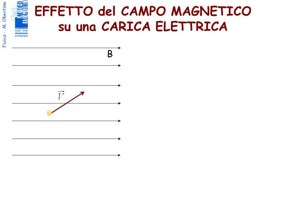 Fisica - M. Obertino EFFETTO del CAMPO MAGNETICO su una CARICA ELETTRICA B