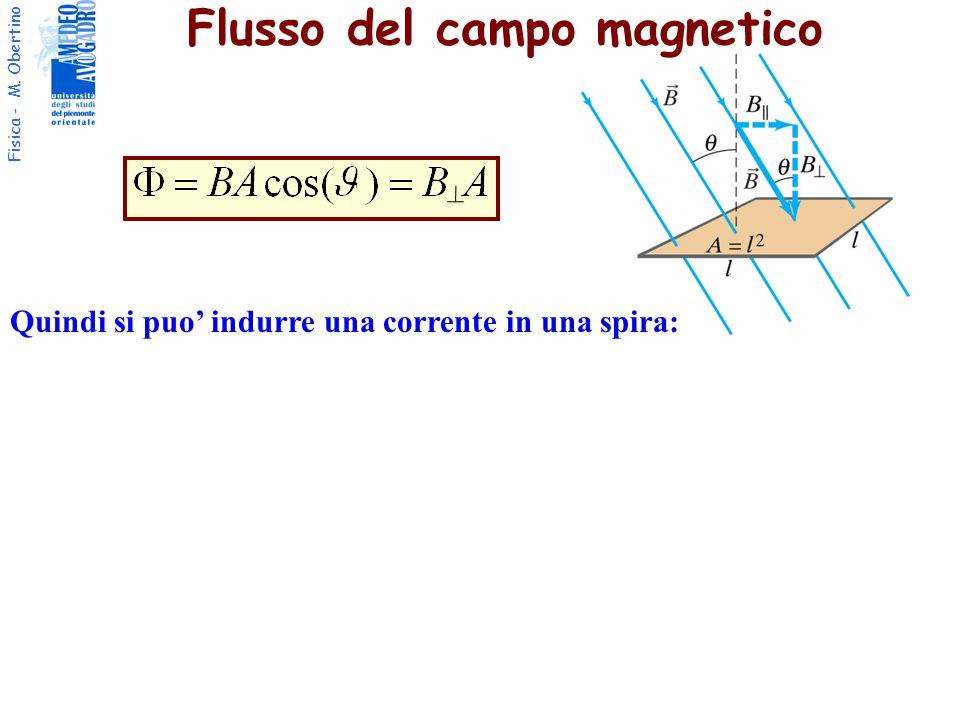 Fisica - M. Obertino Flusso del campo magnetico Quindi si puo' indurre una corrente in una spira: