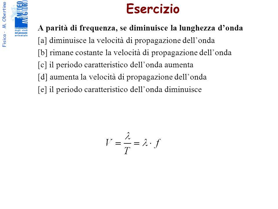 Fisica - M.