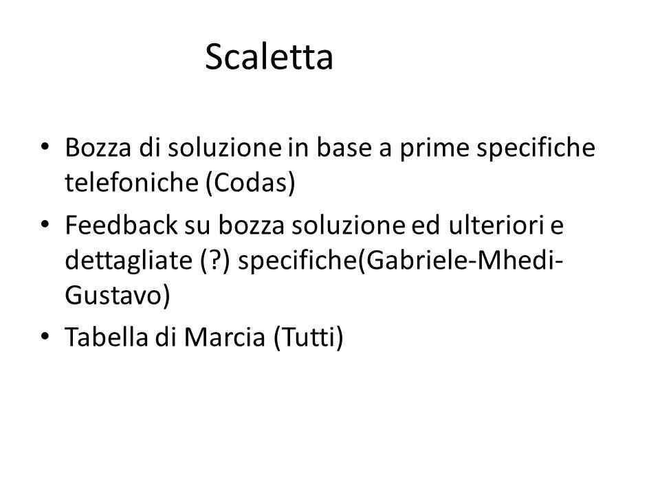 Scaletta Bozza di soluzione in base a prime specifiche telefoniche (Codas) Feedback su bozza soluzione ed ulteriori e dettagliate ( ) specifiche(Gabriele-Mhedi- Gustavo) Tabella di Marcia (Tutti)