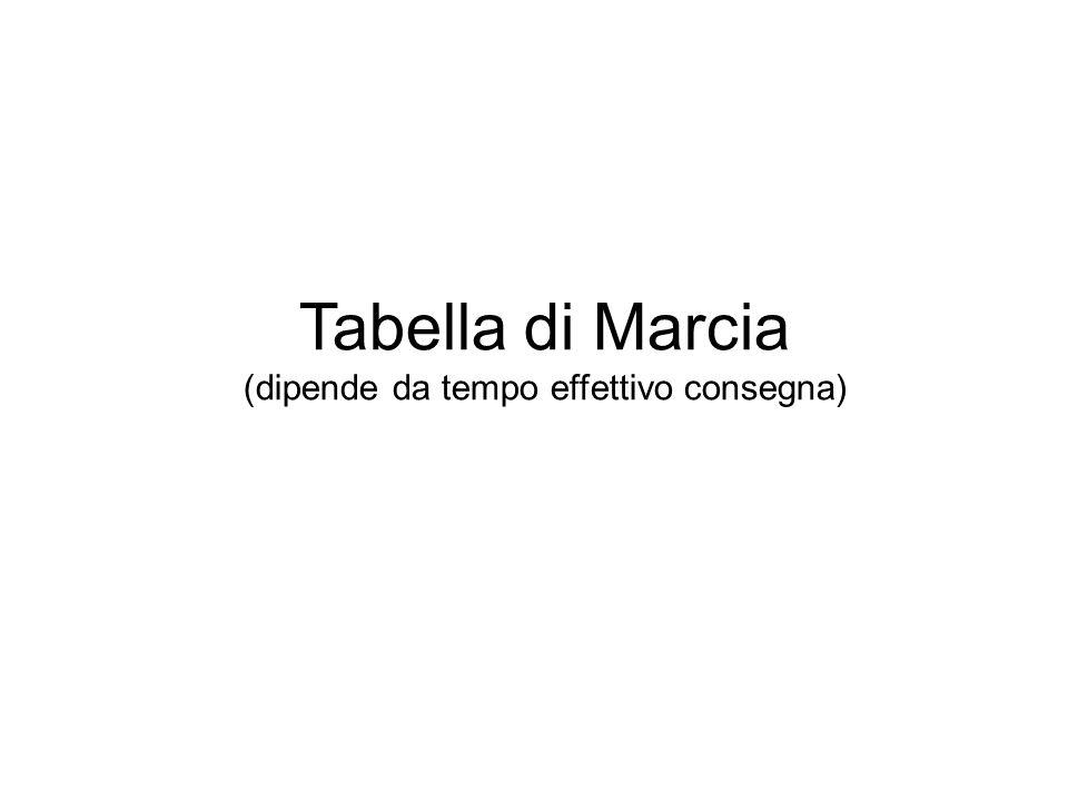 Tabella di Marcia (dipende da tempo effettivo consegna)