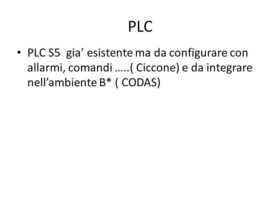 Moke-up Server B* (gia' esistente da portare a milano e aprire a frascati per supporto remoto) dove aggiungere: – variabili di applicative(parametri config., di stato..) – variabili dei punti campo (PLC) – Strutture dati B* x comunicazione (eventi,…) – Actor (relativo a processo client PC) – verbi dispatcher per comandi verso Client B* (PC) – Mimico/i – ……..