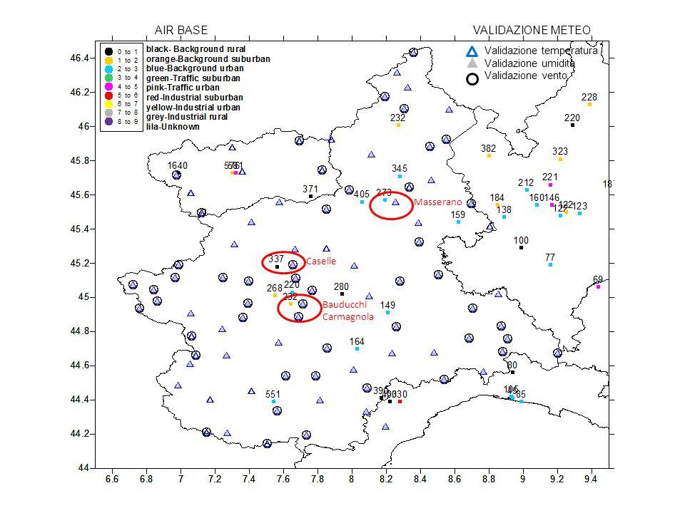 Caselle Masserano Bauducchi Carmagnola Validazione temperatura Validazione umidità Validazione vento AIR BASEVALIDAZIONE METEO