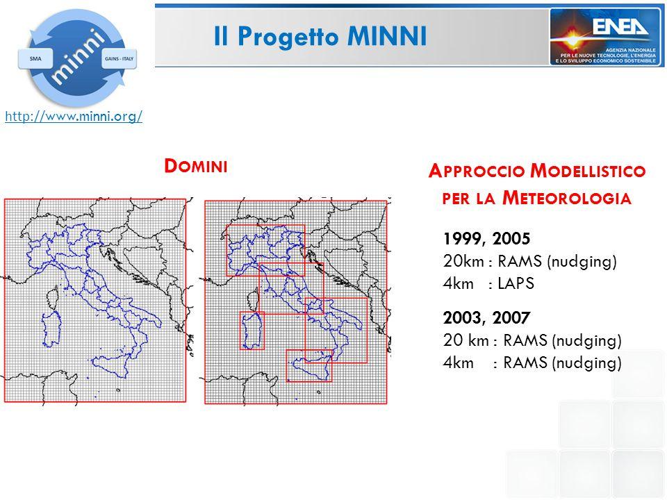 1999, 2005 20km : RAMS (nudging) 4km : LAPS 2003, 2007 20 km : RAMS (nudging) 4km : RAMS (nudging) A PPROCCIO M ODELLISTICO PER LA M ETEOROLOGIA Il Progetto MINNI http:// www.minni.org / D OMINI