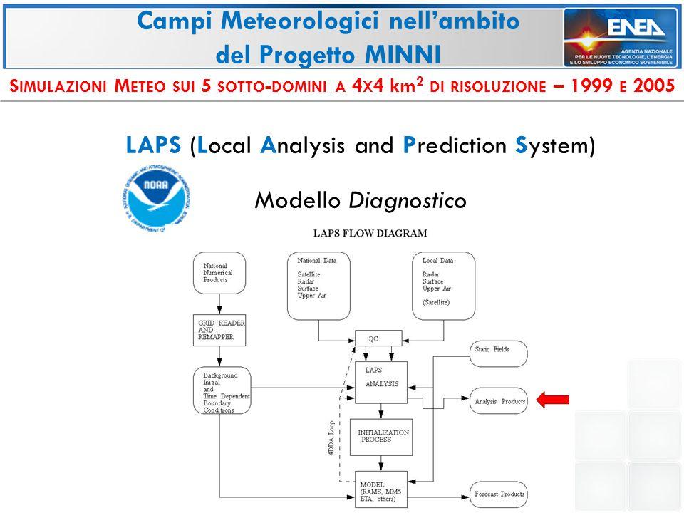 LAPS (Local Analysis and Prediction System) Modello Diagnostico S IMULAZIONI M ETEO SUI 5 SOTTO - DOMINI A 4 X 4 km 2 DI RISOLUZIONE – 1999 E 2005 Campi Meteorologici nell'ambito del Progetto MINNI