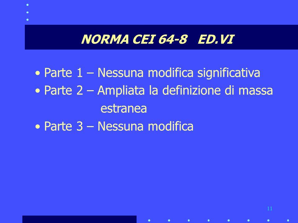 11 NORMA CEI 64-8 ED.VI Parte 1 – Nessuna modifica significativa Parte 2 – Ampliata la definizione di massa estranea Parte 3 – Nessuna modifica