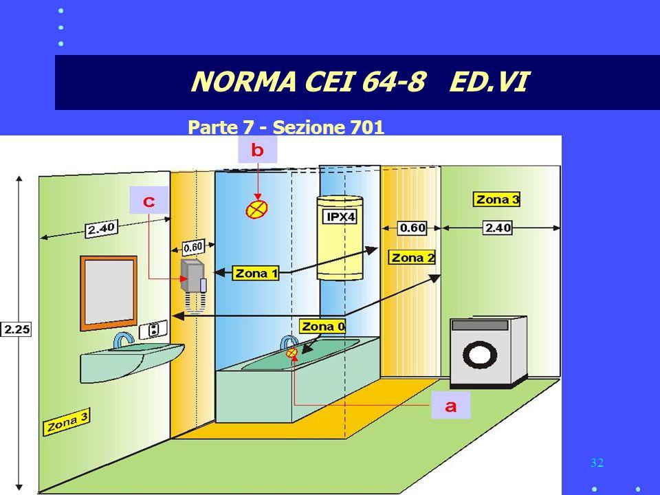 32 NORMA CEI 64-8 ED.VI Parte 7 - Sezione 701
