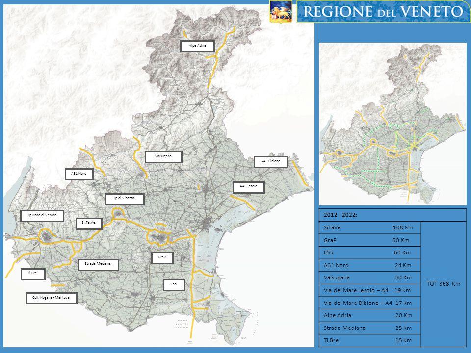 2012 - 2022: SiTaVe 108 Km TOT 368 Km GraP 50 Km E55 60 Km A31 Nord 24 Km Valsugana 30 Km Via del Mare Jesolo – A4 19 Km Via del Mare Bibione – A4 17 Km Alpe Adria 20 Km Strada Mediana 25 Km Ti.Bre.