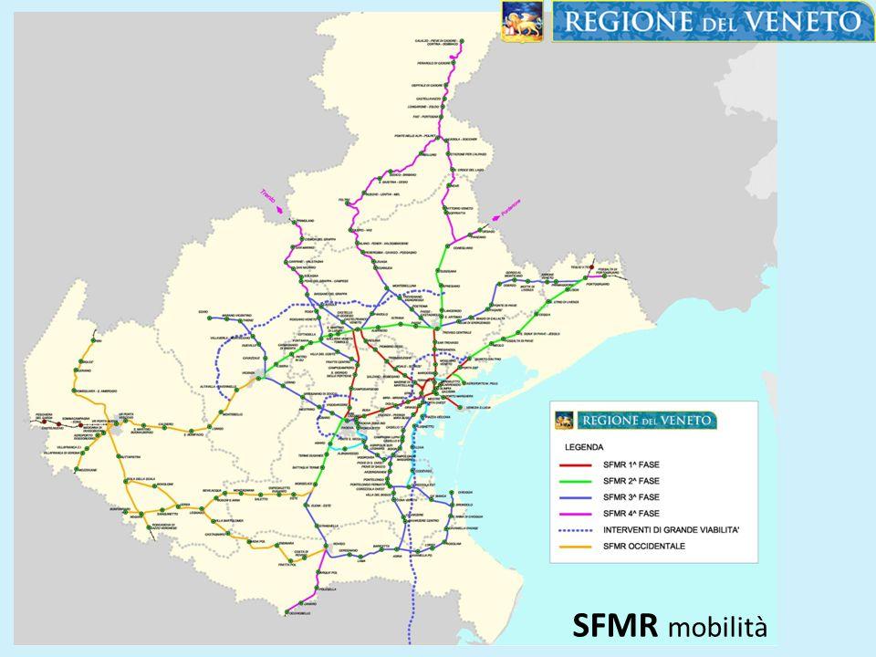 SFMR mobilità