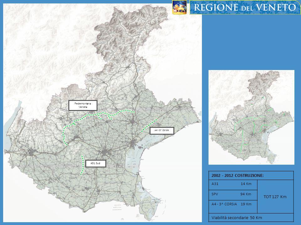 2002 - 2012 COSTRUZIONE: A31 14 Km TOT 127 Km SPV 94 Km A4 - 3^ CORSIA 19 Km Viabilità secondarie 50 Km Pedemontana Veneta A31 Sud A4 - 3^ Corsia