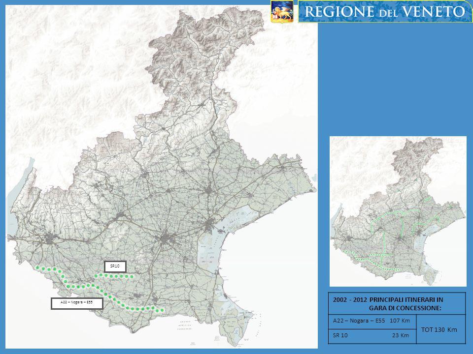 2002 - 2012 PRINCIPALI ITINERARI IN GARA DI CONCESSIONE: A22 – Nogara – E55 107 Km TOT 130 Km SR 10 23 Km A22 – Nogara – E55 SR10