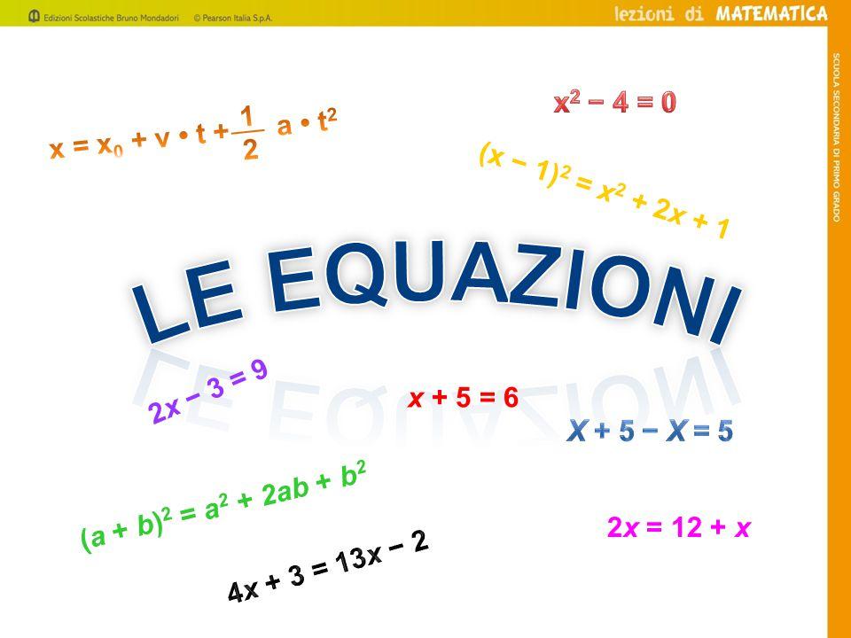 2x − 3 = 9 (a + b) 2 = a 2 + 2ab + b 2 x + 5 = 6 (x − 1) 2 = x 2 + 2x + 1 2x = 12 + x