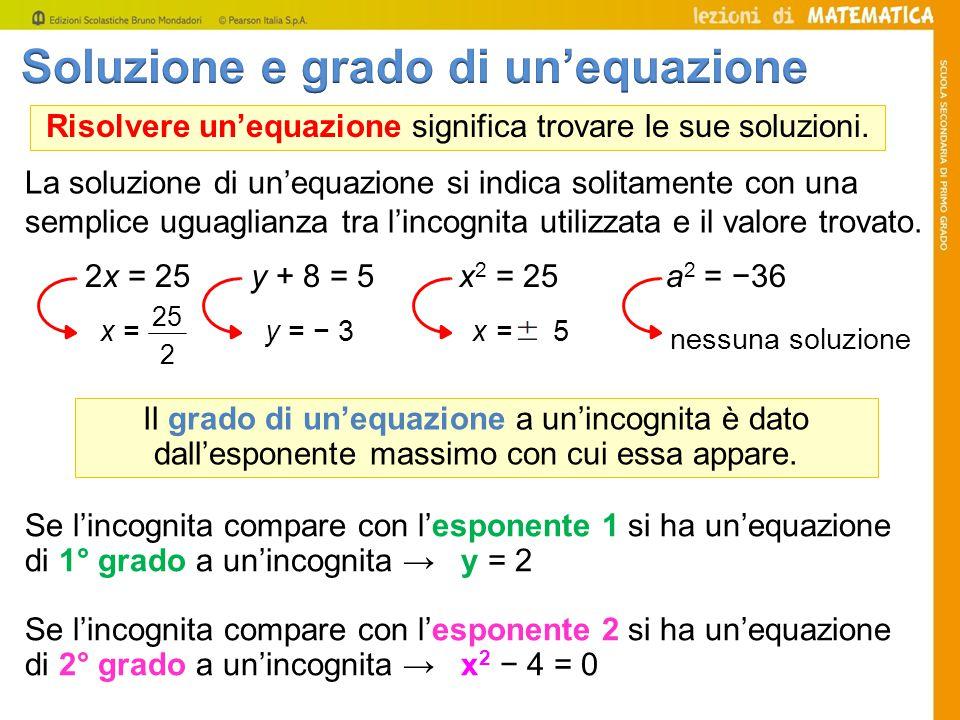 Risolvere un'equazione significa trovare le sue soluzioni.
