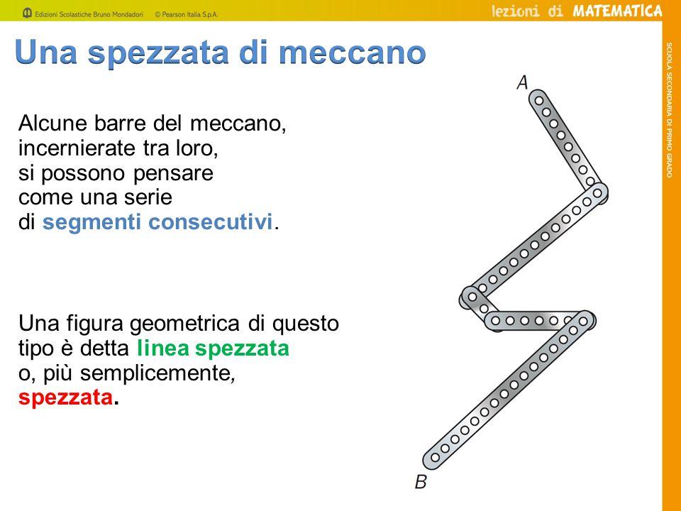 Alcune barre del meccano, incernierate tra loro, si possono pensare come una serie di segmenti consecutivi. Una figura geometrica di questo tipo è det