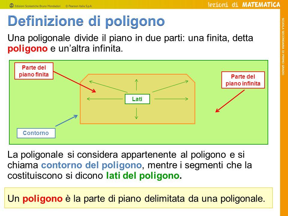 Una poligonale divide il piano in due parti: una finita, detta poligono e un'altra infinita. La poligonale si considera appartenente al poligono e si