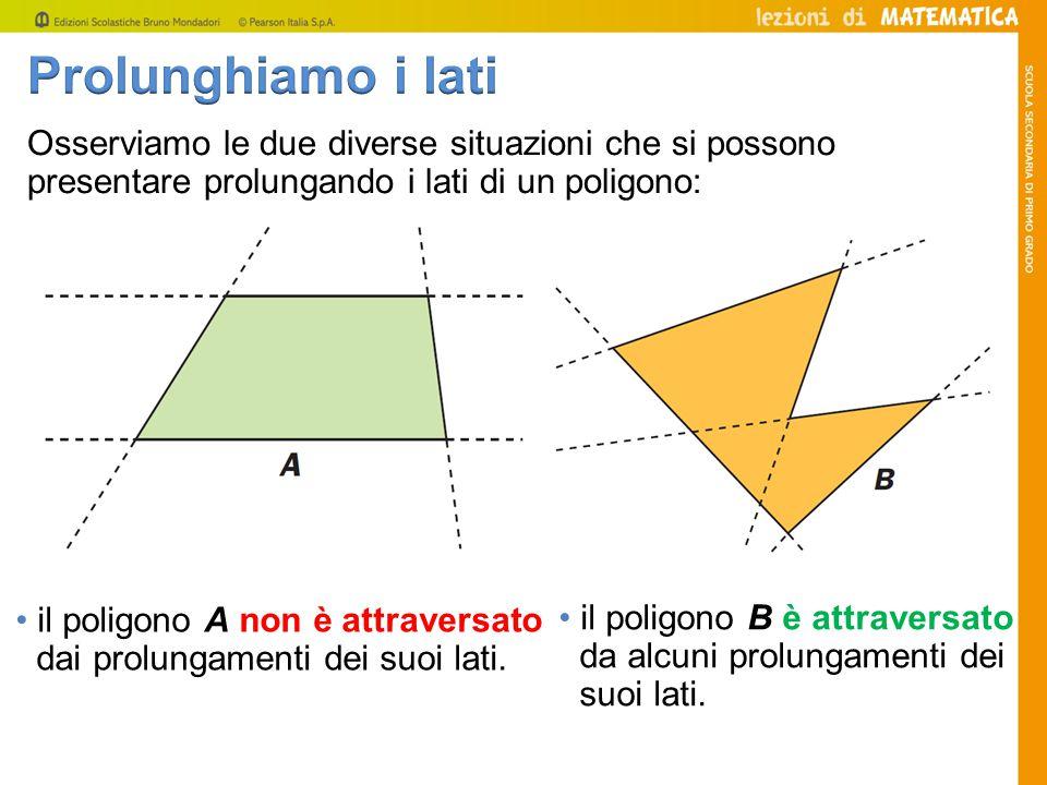 Osserviamo le due diverse situazioni che si possono presentare prolungando i lati di un poligono: il poligono A non è attraversato dai prolungamenti d