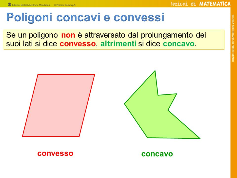 Se un poligono non è attraversato dal prolungamento dei suoi lati si dice convesso, altrimenti si dice concavo. convesso concavo