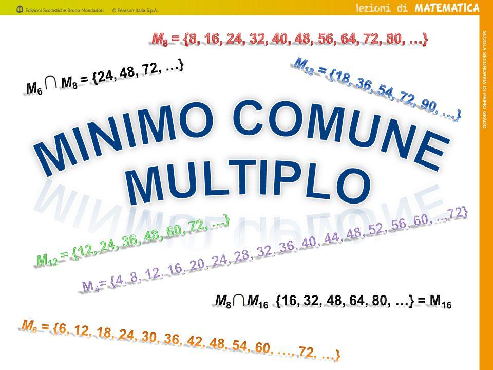 Consideriamo in N 0 l'insieme M 6 dei multipli di 6 e l'insieme M 8 dei multipli di 8: M 6 = {6, 12, 18, 24, 30, 36, 42, 48, 54, 60, …, 72, …} M 8 = {8, 16, 24, 32, 40, 48, 56, …, 72, …} Eseguiamo l'intersezione dei due insiemi: L'intersezione contiene i numeri multipli sia di 6 che di 8, ovvero i multipli comuni a 6 e 8.