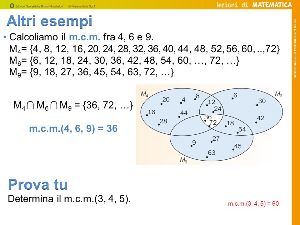 Calcoliamo il m.c.m. fra 4, 6 e 9. M 4 = {4, 8, 12, 16, 20, 24, 28, 32, 36, 40, 44, 48, 52, 56, 60,..,72} M 6 = {6, 12, 18, 24, 30, 36, 42, 48, 54, 60