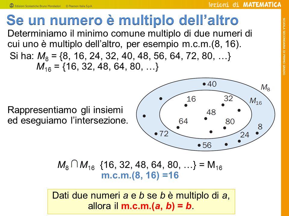 Determiniamo il minimo comune multiplo di due numeri di cui uno è multiplo dell'altro, per esempio m.c.m.(8, 16). Si ha: M 8 = {8, 16, 24, 32, 40, 48,