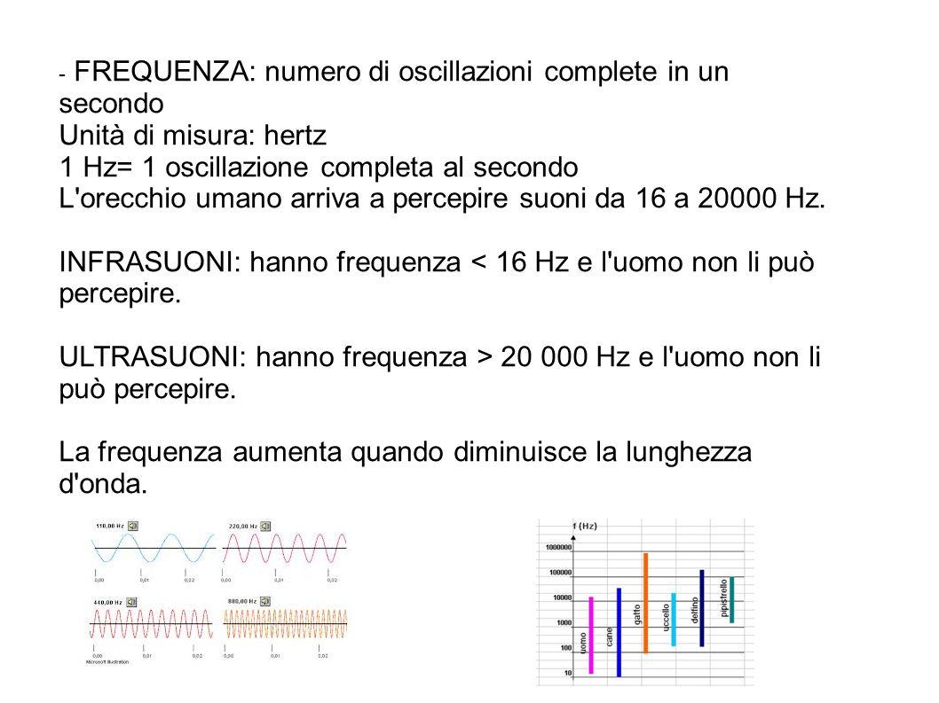 - FREQUENZA: numero di oscillazioni complete in un secondo Unità di misura: hertz 1 Hz= 1 oscillazione completa al secondo L'orecchio umano arriva a p