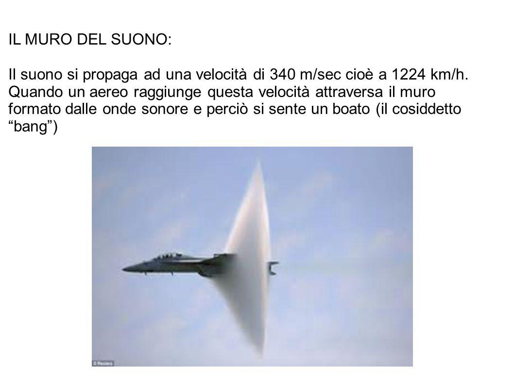 IL MURO DEL SUONO: Il suono si propaga ad una velocità di 340 m/sec cioè a 1224 km/h. Quando un aereo raggiunge questa velocità attraversa il muro for