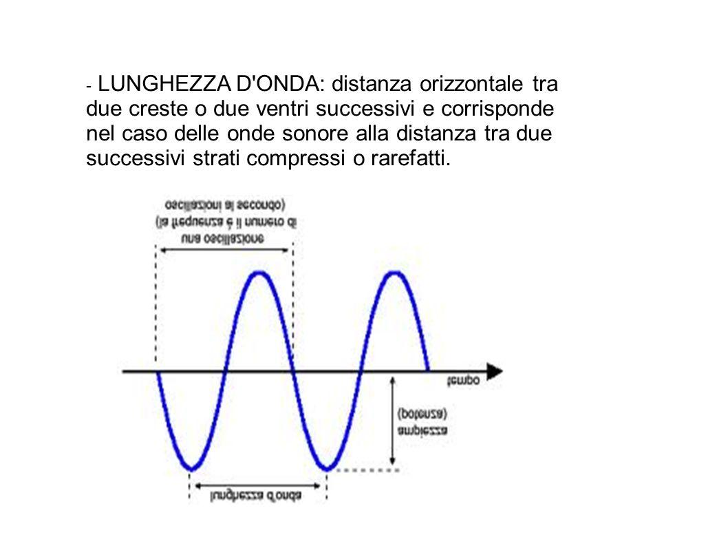 - LUNGHEZZA D'ONDA: distanza orizzontale tra due creste o due ventri successivi e corrisponde nel caso delle onde sonore alla distanza tra due success