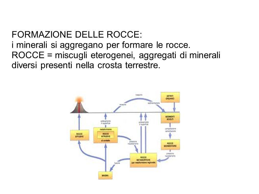 FORMAZIONE DELLE ROCCE: i minerali si aggregano per formare le rocce. ROCCE = miscugli eterogenei, aggregati di minerali diversi presenti nella crosta