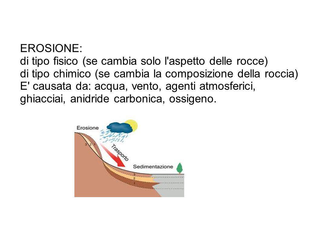 EROSIONE: di tipo fisico (se cambia solo l'aspetto delle rocce) di tipo chimico (se cambia la composizione della roccia) E' causata da: acqua, vento,