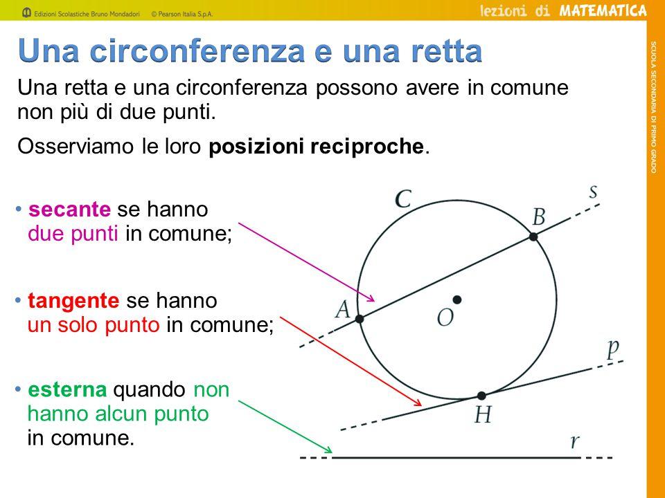 Retta esterna alla circonferenza: La retta a non ha alcun punto in comune con la circonferenza, con raggio di misura r.