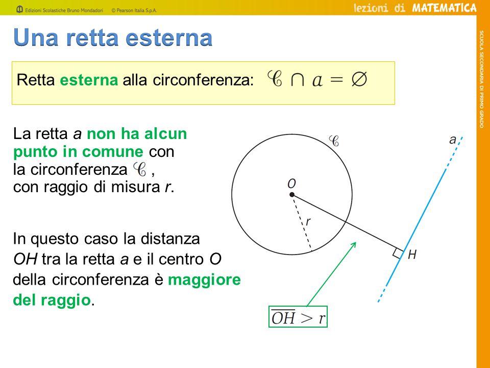 Retta tangente alla circonferenza: La retta a ha un solo punto in comune con la circonferenza di raggio di misura r.