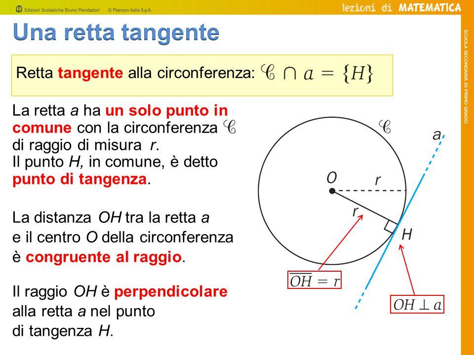Retta secante alla circonferenza: La retta a ha due punti in comune con la circonferenza di raggio di misura r.