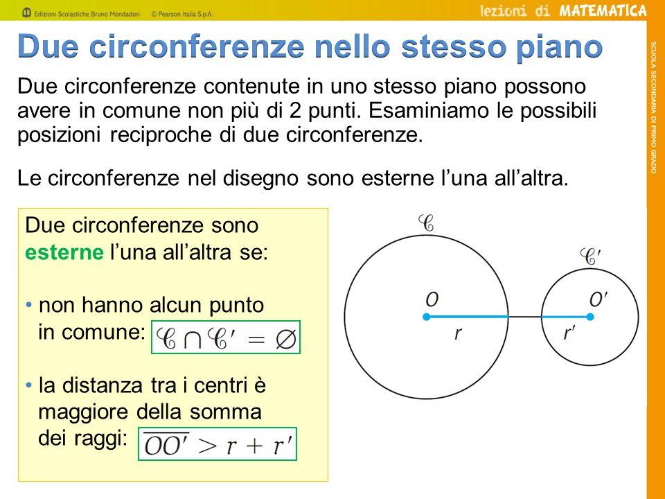Due circonferenze sono tangenti esternamente se: hanno un solo punto in comune, detto punto di tangenza: la distanza tra i centri è congruente alla somma dei raggi: Le circonferenze nel disegno sono tangenti esternamente.