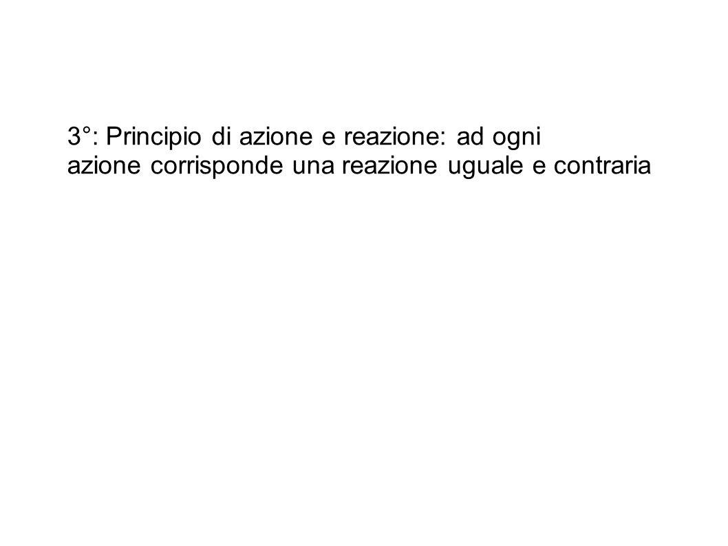 3°: Principio di azione e reazione: ad ogni azione corrisponde una reazione uguale e contraria