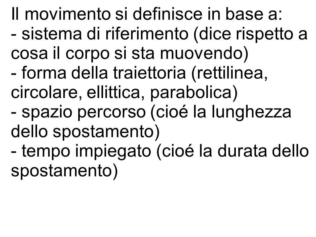 Il movimento si definisce in base a: - sistema di riferimento (dice rispetto a cosa il corpo si sta muovendo) - forma della traiettoria (rettilinea, c