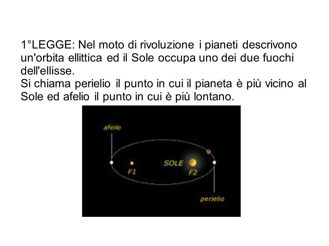 1°LEGGE: Nel moto di rivoluzione i pianeti descrivono un'orbita ellittica ed il Sole occupa uno dei due fuochi dell'ellisse. Si chiama perielio il pun