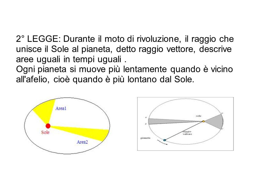 2° LEGGE: Durante il moto di rivoluzione, il raggio che unisce il Sole al pianeta, detto raggio vettore, descrive aree uguali in tempi uguali. Ogni pi