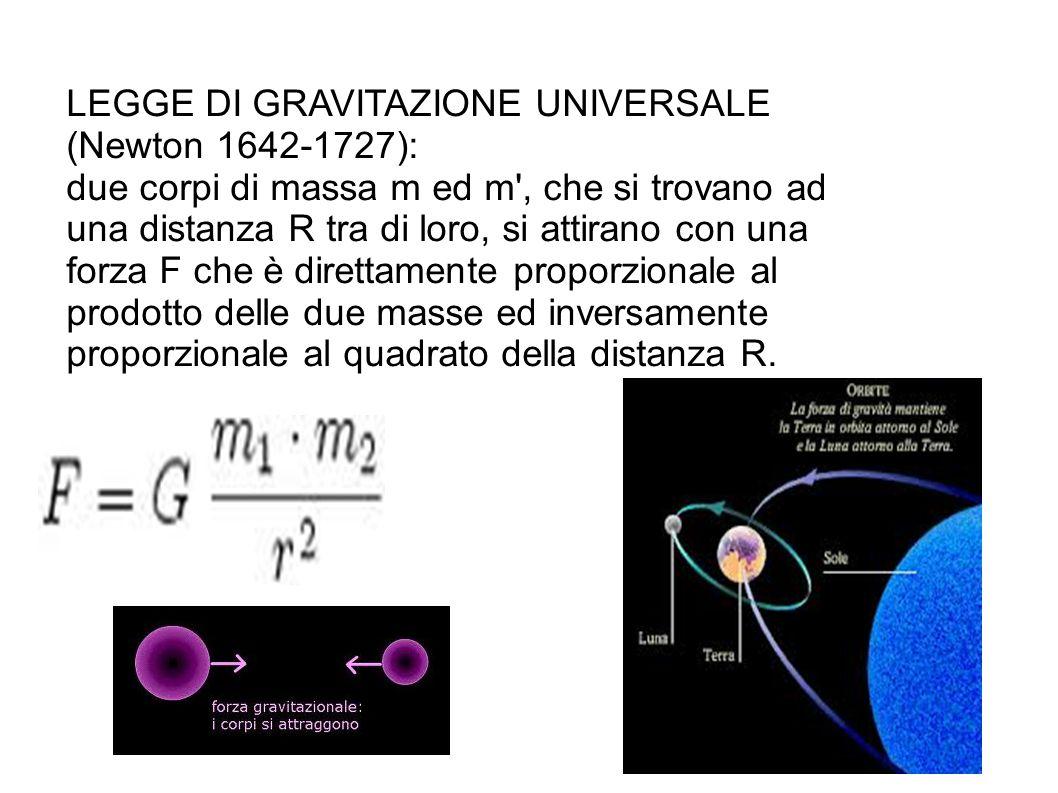 LEGGE DI GRAVITAZIONE UNIVERSALE (Newton 1642-1727): due corpi di massa m ed m , che si trovano ad una distanza R tra di loro, si attirano con una forza F che è direttamente proporzionale al prodotto delle due masse ed inversamente proporzionale al quadrato della distanza R.