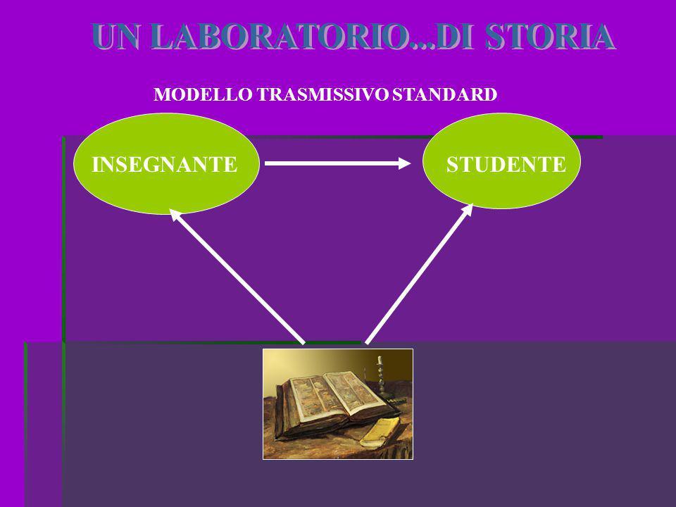 INSEGNANTESTUDENTE MODELLO TRASMISSIVO STANDARD
