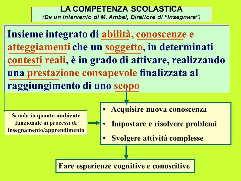 Maurizio Muraglia - 29.09.2008 Insieme integrato di abilità, conoscenze e atteggiamenti che un soggetto, in determinati contesti reali, è in grado di