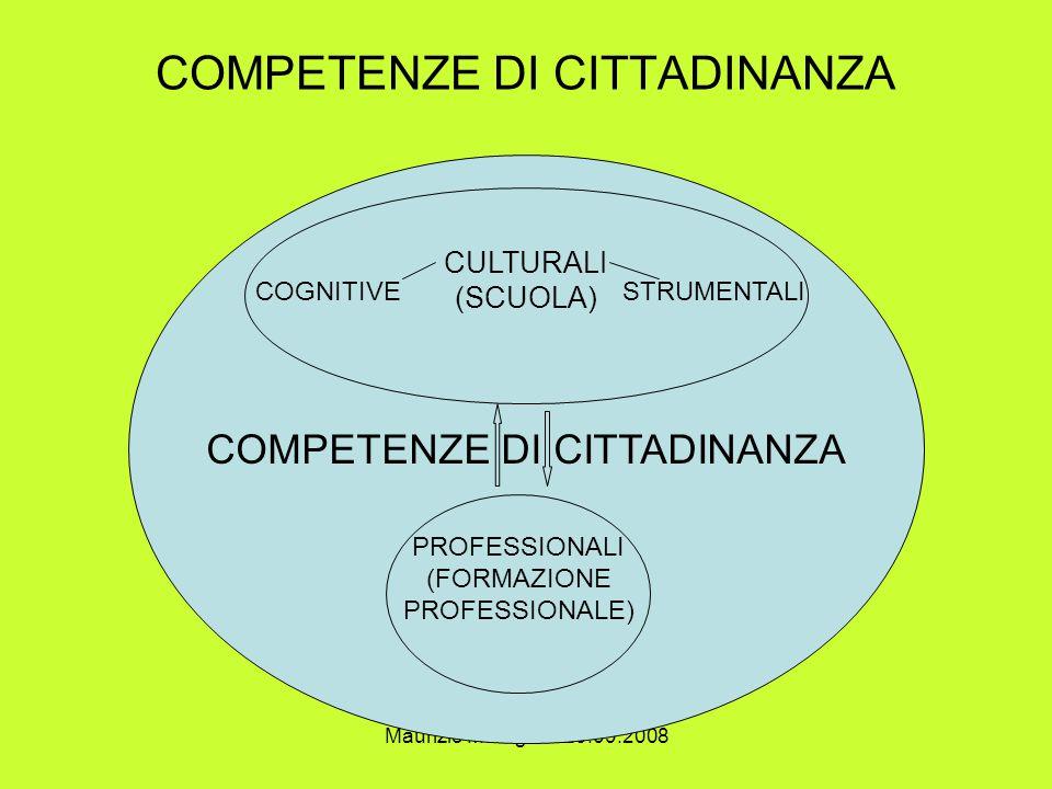 Maurizio Muraglia - 29.09.2008 COMPETENZE DI CITTADINANZA CULTURALI (SCUOLA) PROFESSIONALI (FORMAZIONE PROFESSIONALE) COGNITIVE STRUMENTALI