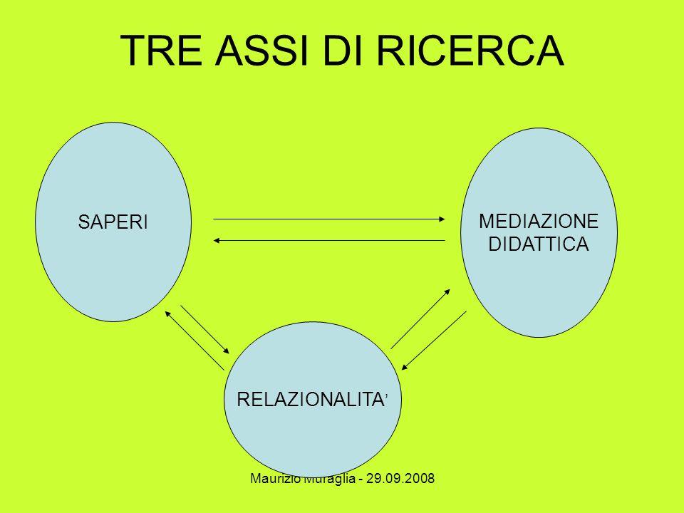 Maurizio Muraglia - 29.09.2008 TRE ASSI DI RICERCA SAPERI RELAZIONALITA ' MEDIAZIONE DIDATTICA