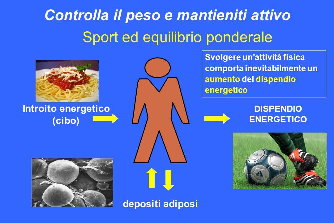 Introito energetico (cibo) DISPENDIO ENERGETICO depositi adiposi Sport ed equilibrio ponderale Controlla il peso e mantieniti attivo Svolgere un'attiv