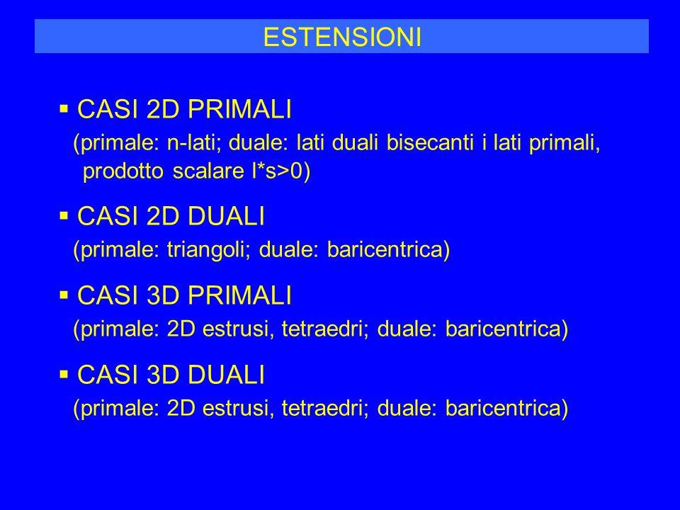 ESTENSIONI  CASI 2D PRIMALI (primale: n-lati; duale: lati duali bisecanti i lati primali, prodotto scalare l*s>0)  CASI 2D DUALI (primale: triangoli