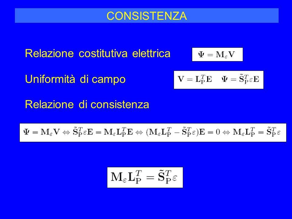 CONSISTENZA Uniformità di campo Relazione costitutiva elettrica Relazione di consistenza