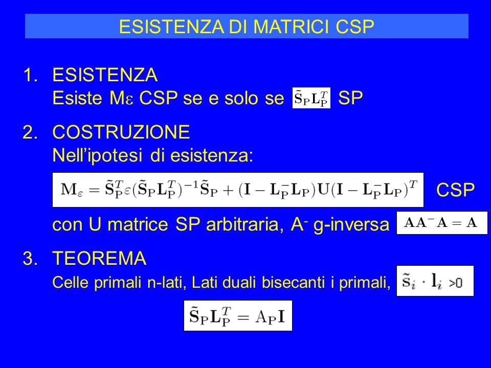 ESISTENZA DI MATRICI CSP 1. ESISTENZA Esiste M  CSP se e solo se SP 2. COSTRUZIONE Nell'ipotesi di esistenza: con U matrice SP arbitraria, A - g-inve