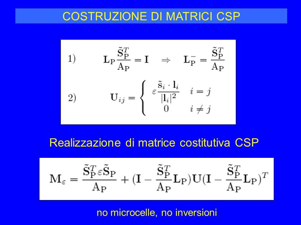 COSTRUZIONE DI MATRICI CSP Realizzazione di matrice costitutiva CSP no microcelle, no inversioni
