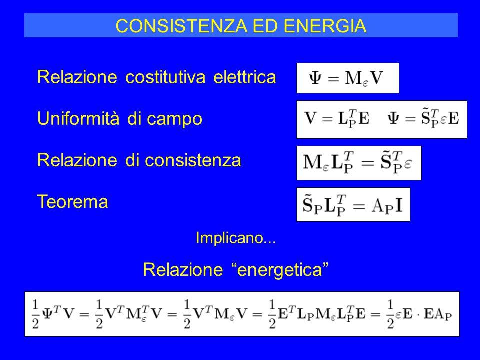 """CONSISTENZA ED ENERGIA Uniformità di campo Relazione di consistenza Relazione costitutiva elettrica Teorema Relazione """"energetica"""" Implicano..."""