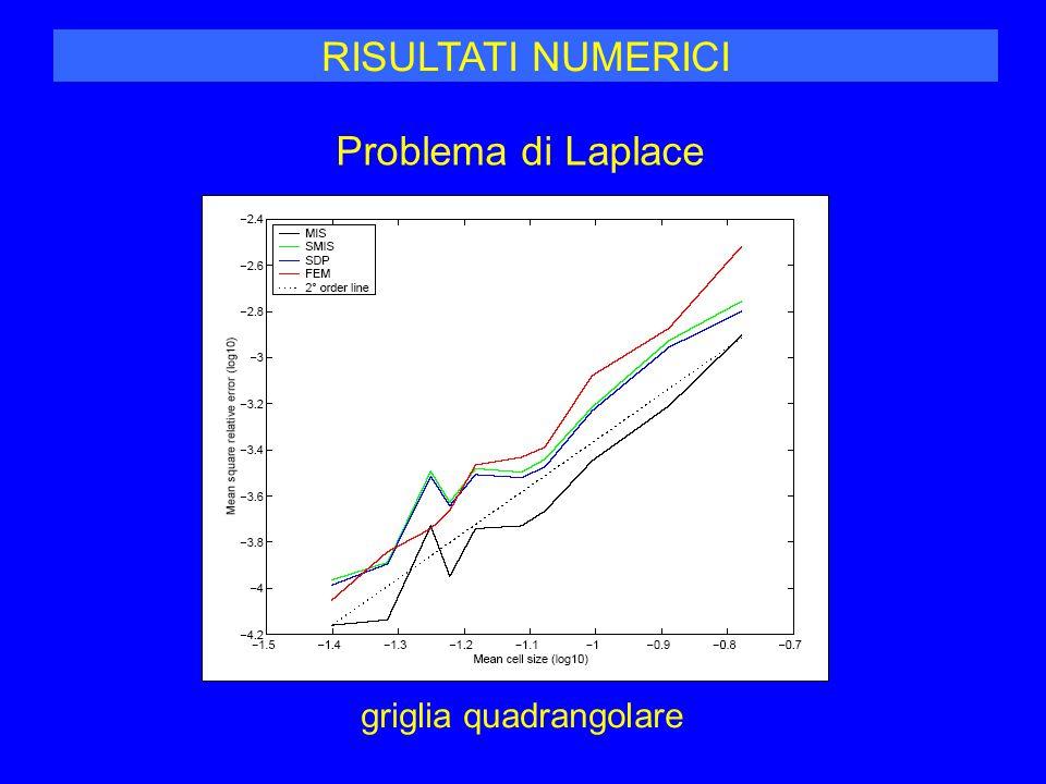 RISULTATI NUMERICI Problema di Laplace griglia quadrangolare