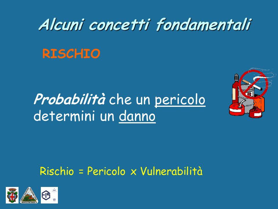 Probabilità che un pericolo determini un danno Rischio = Pericolo x Vulnerabilità RISCHIO Alcuni concetti fondamentali